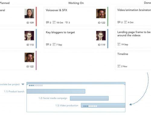 [WhitePaper] La Gestión de sus Proyectos con tableros Kanban | Descarga el Guía